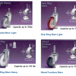 Find Light Duty Ladder Casters at Wholesale Prices
