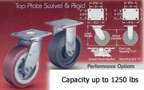 Heavy duty swivel casters will increase efficiency on the job